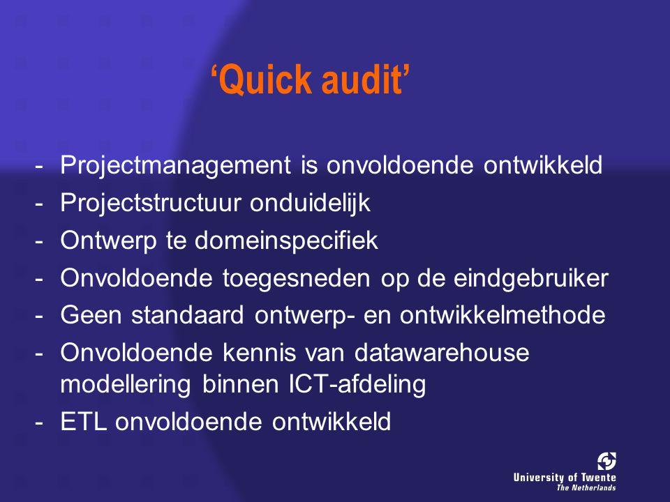'Quick audit' - -Projectmanagement is onvoldoende ontwikkeld - -Projectstructuur onduidelijk - -Ontwerp te domeinspecifiek - -Onvoldoende toegesneden op de eindgebruiker - -Geen standaard ontwerp- en ontwikkelmethode - -Onvoldoende kennis van datawarehouse modellering binnen ICT-afdeling - -ETL onvoldoende ontwikkeld