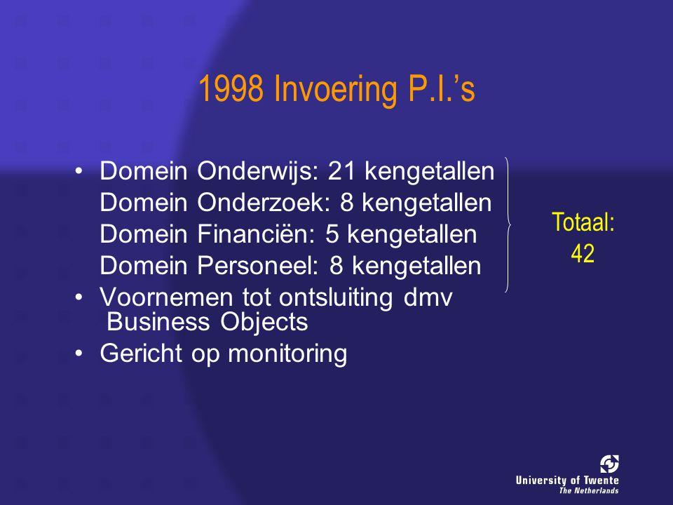 1998 Invoering P.I.'s Domein Onderwijs: 21 kengetallen Domein Onderzoek: 8 kengetallen Domein Financiën: 5 kengetallen Domein Personeel: 8 kengetallen Voornemen tot ontsluiting dmv Business Objects Gericht op monitoring Totaal: 42