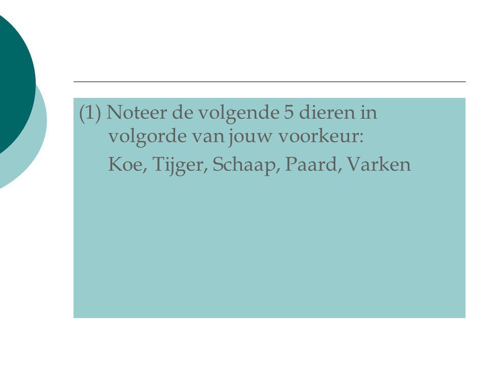 (1) Noteer de volgende 5 dieren in volgorde van jouw voorkeur: Koe, Tijger, Schaap, Paard, Varken