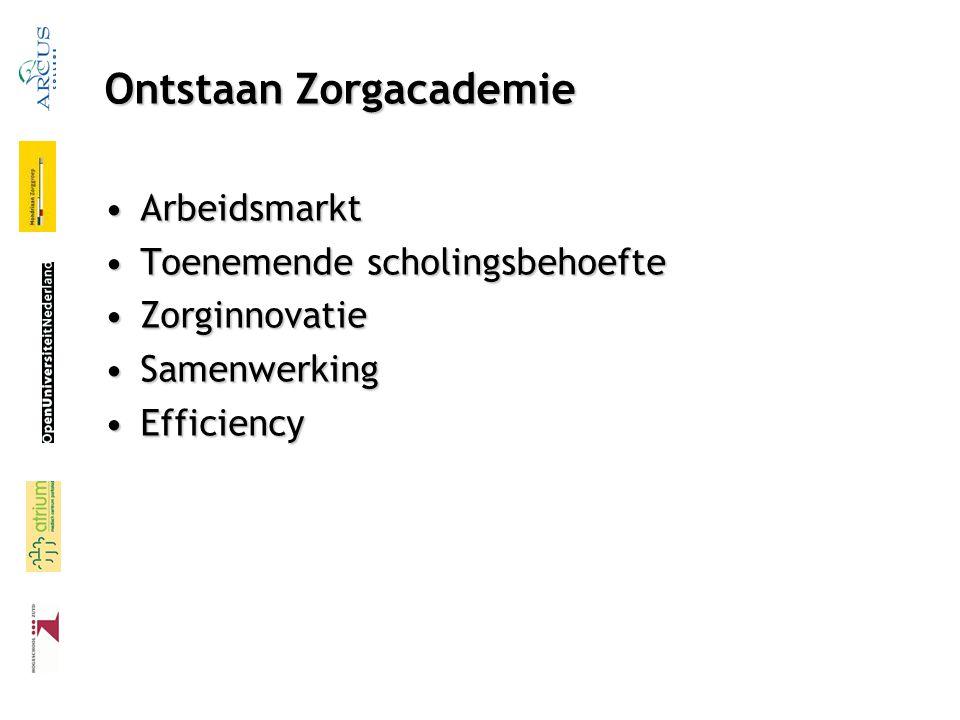 De Zorgacademie Parkstad Gecombineerde innovatie.