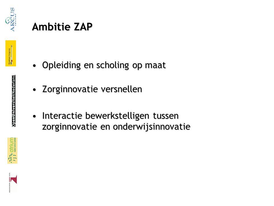 Ambitie ZAP Opleiding en scholing op maatOpleiding en scholing op maat Zorginnovatie versnellenZorginnovatie versnellen Interactie bewerkstelligen tus