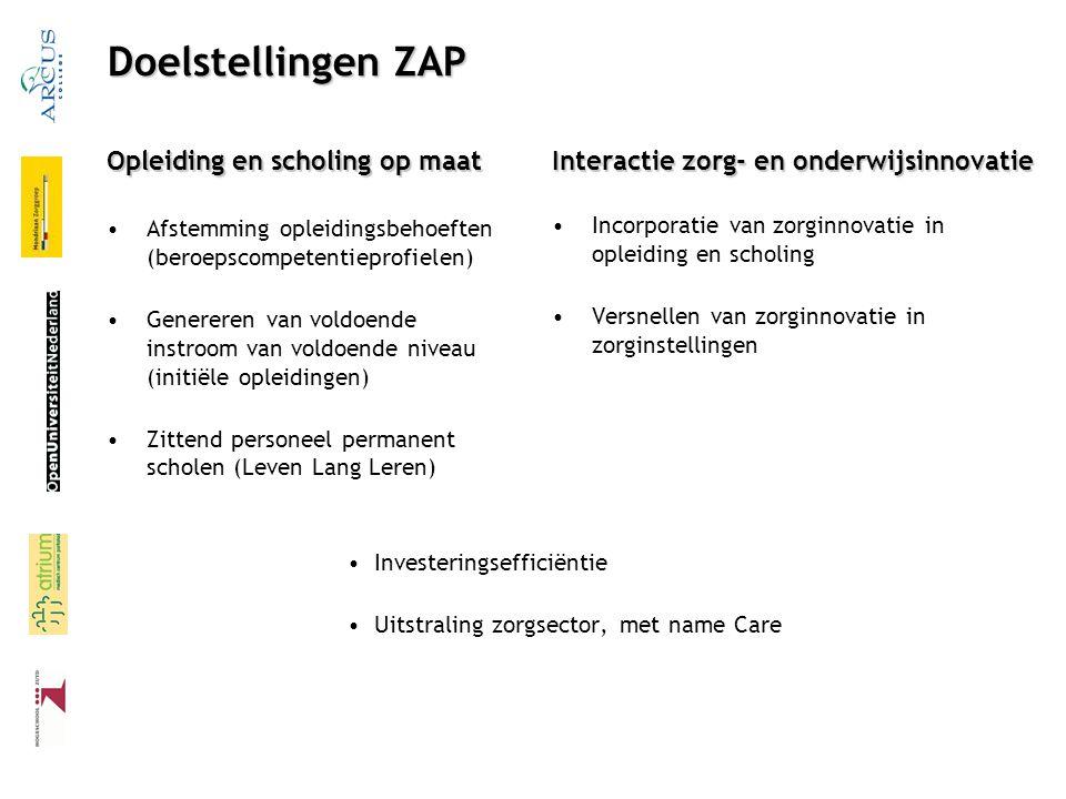 Interactie zorg- en onderwijsinnovatie Focus: technologie, toegankelijkheid en zorg voor chronisch zieken en ouderen Zwaartepunten: 1.