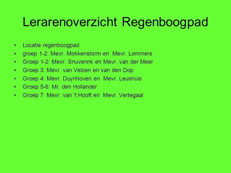 Lerarenoverzicht Regenboogpad Locatie regenboogpad groep 1-2: Mevr. Mokkenstorm en Mevr. Lommers Groep 1-2: Mevr. Snuverink en Mevr. van der Meer Groe