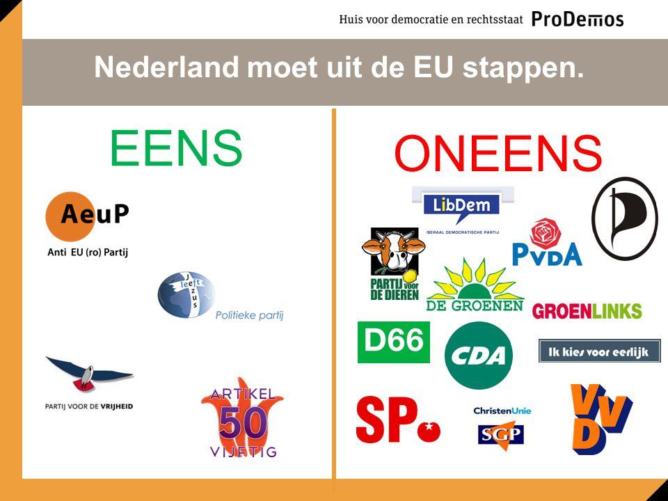 EENS ONEENS Nederland moet uit de EU stappen.