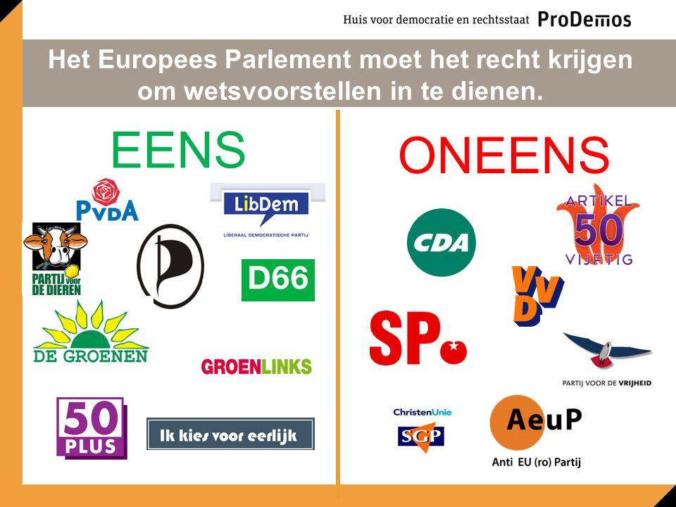 Het Europees Parlement moet het recht krijgen om wetsvoorstellen in te dienen. EENS ONEENS