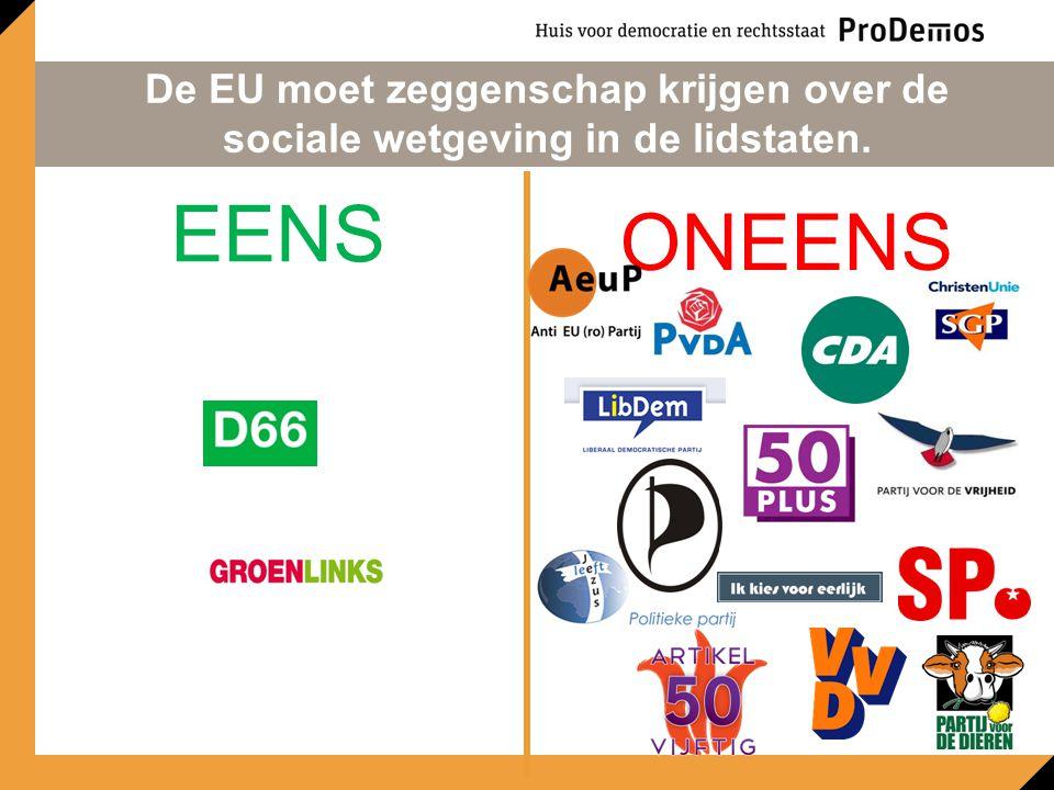 EENS ONEENS De EU moet zeggenschap krijgen over de sociale wetgeving in de lidstaten.