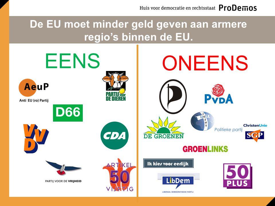 De EU moet minder geld geven aan armere regio's binnen de EU. EENS ONEENS