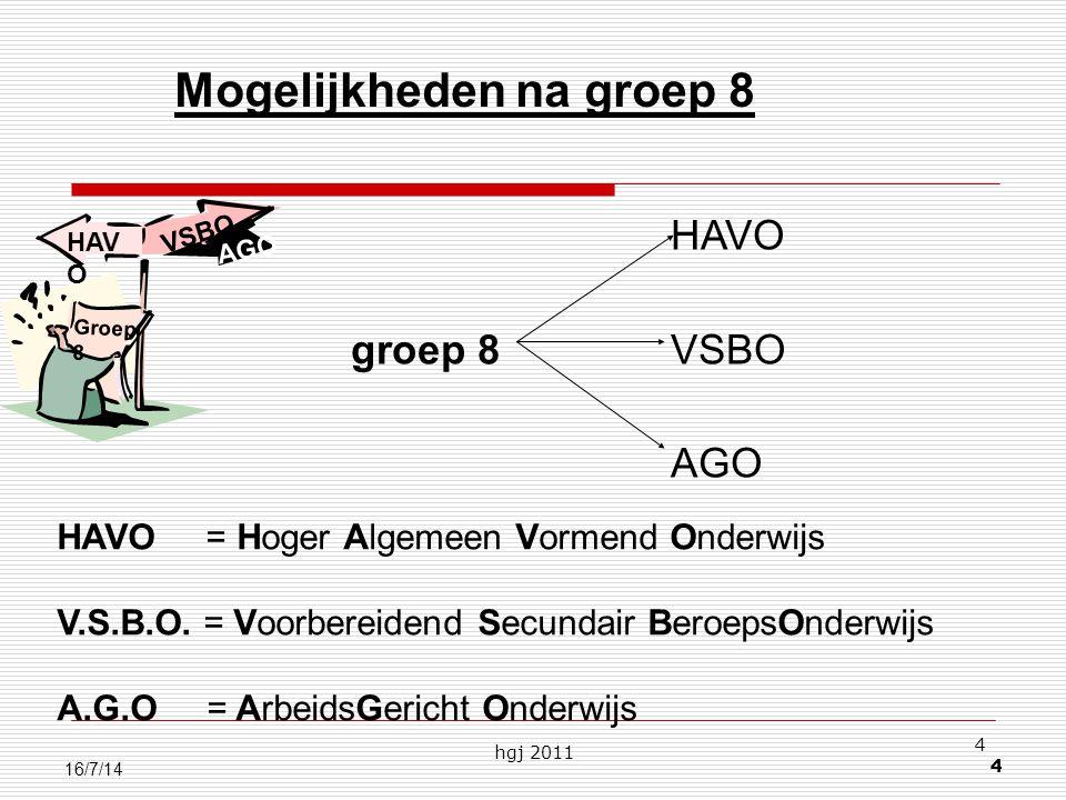 hgj 2011 4 4 16/7/14 Mogelijkheden na groep 8 HAV O VSBO AGO Groep 8 HAVO = Hoger Algemeen Vormend Onderwijs V.S.B.O.