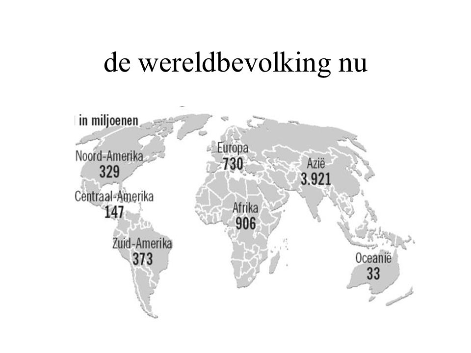 de wereldbevolking nu