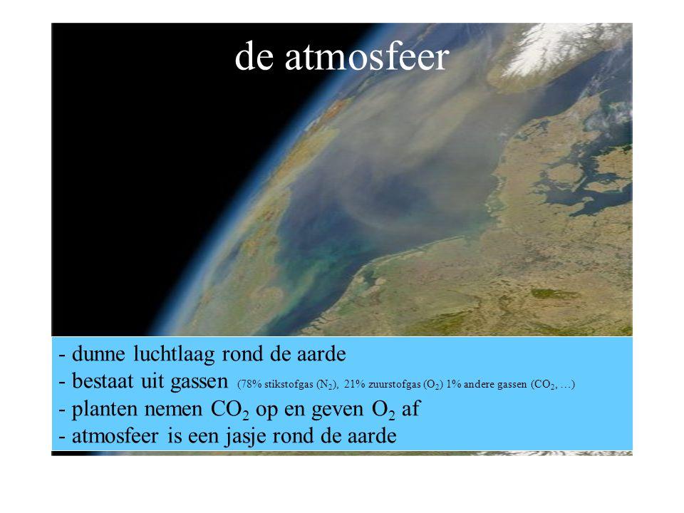 de atmosfeer - dunne luchtlaag rond de aarde - bestaat uit gassen (78% stikstofgas (N 2 ), 21% zuurstofgas (O 2 ) 1% andere gassen (CO 2, …) - planten