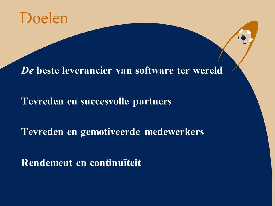 Doelen De beste leverancier van software ter wereld Tevreden en succesvolle partners Tevreden en gemotiveerde medewerkers Rendement en continuïteit