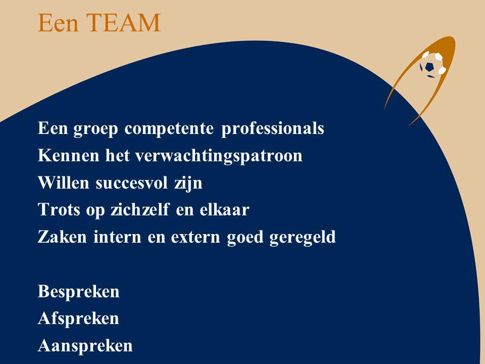 Een TEAM Een groep competente professionals Kennen het verwachtingspatroon Willen succesvol zijn Trots op zichzelf en elkaar Zaken intern en extern go