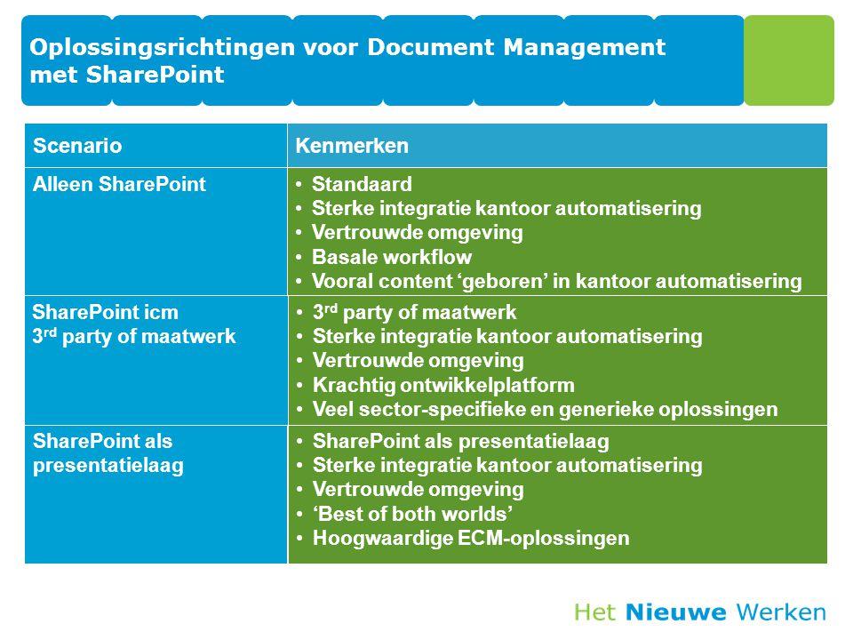 Oplossingsrichtingen voor Document Management met SharePoint ScenarioKenmerken Alleen SharePointStandaard Sterke integratie kantoor automatisering Ver