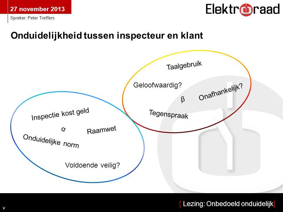 27 november 2013 [ Lezing: Onbedoeld onduidelijk] Spreker: Peter Treffers v Onduidelijkheid tussen inspecteur en klant Taalgebruik Onafhankelijk.