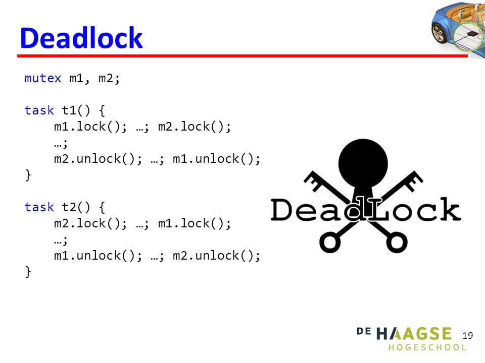 Deadlock 19 mutex m1, m2; task t1() { m1.lock(); …; m2.lock(); …; m2.unlock(); …; m1.unlock(); } task t2() { m2.lock(); …; m1.lock(); …; m1.unlock(); …; m2.unlock(); }