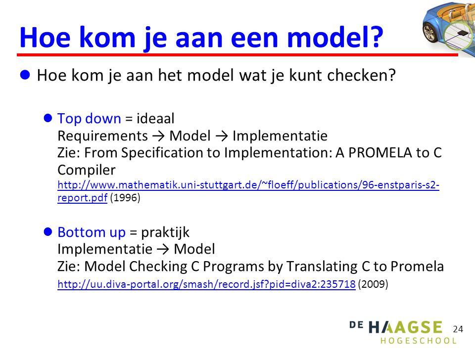 24 Hoe kom je aan een model.Hoe kom je aan het model wat je kunt checken.