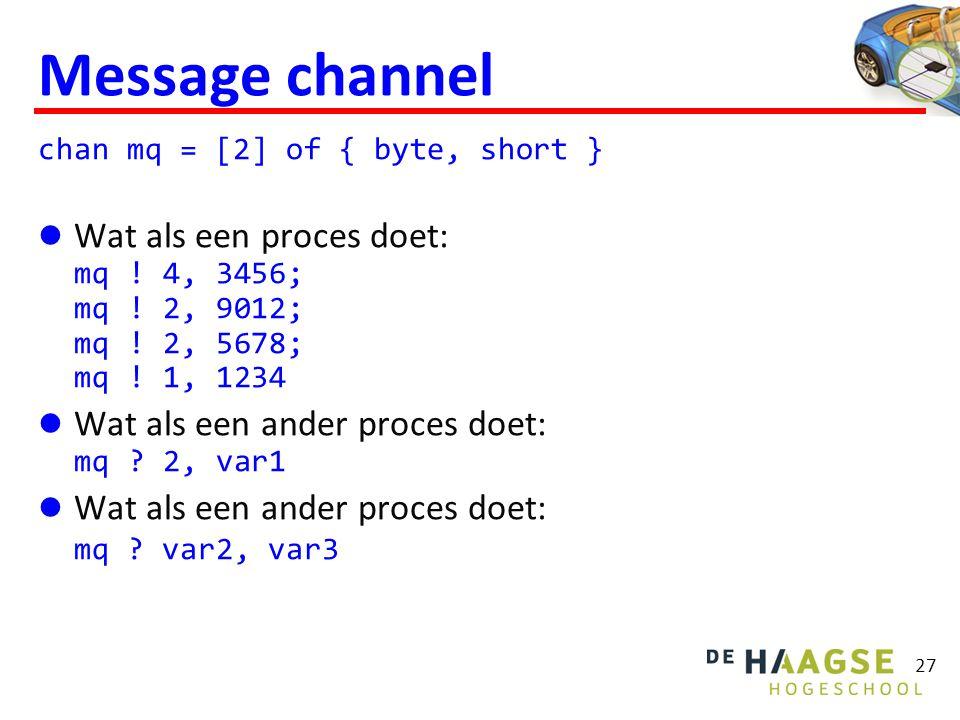 27 Message channel chan mq = [2] of { byte, short } Wat als een proces doet: mq ! 4, 3456; mq ! 2, 9012; mq ! 2, 5678; mq ! 1, 1234 Wat als een ander