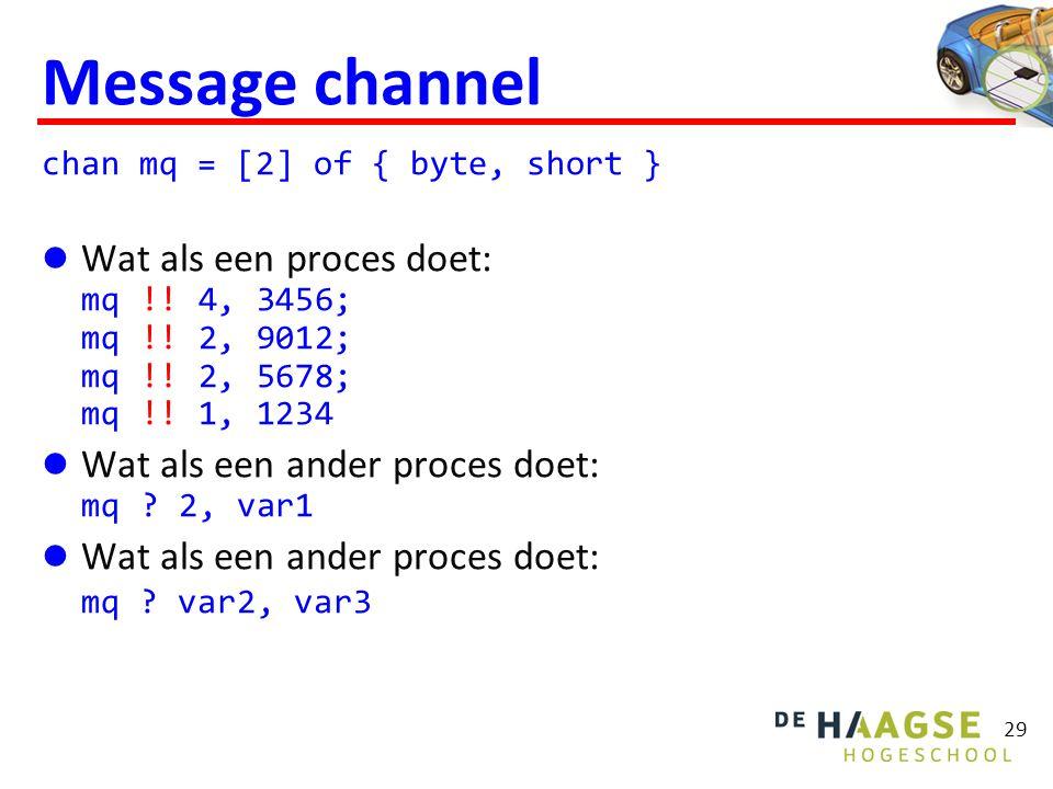 29 Message channel chan mq = [2] of { byte, short } Wat als een proces doet: mq !! 4, 3456; mq !! 2, 9012; mq !! 2, 5678; mq !! 1, 1234 Wat als een an