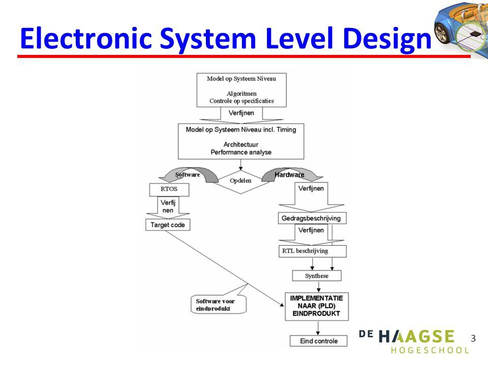 HM-ES-th2 Les 2 Electronic System Level Design and Verification