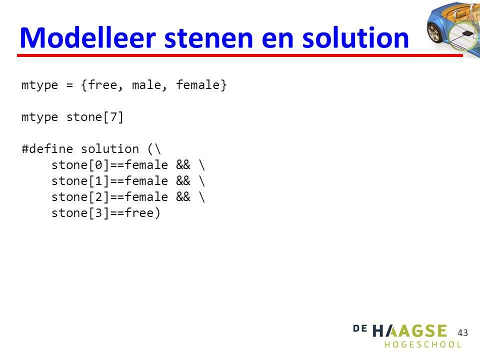 43 Modelleer stenen en solution mtype = {free, male, female} mtype stone[7] #define solution (\ stone[0]==female && \ stone[1]==female && \ stone[2]==female && \ stone[3]==free)