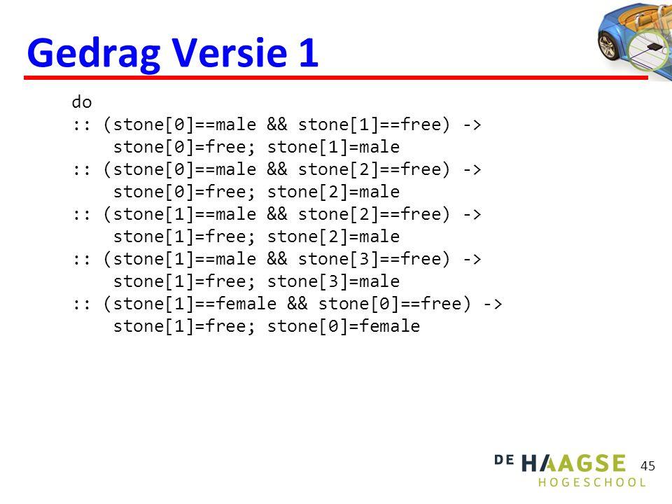 45 Gedrag Versie 1 do :: (stone[0]==male && stone[1]==free) -> stone[0]=free; stone[1]=male :: (stone[0]==male && stone[2]==free) -> stone[0]=free; stone[2]=male :: (stone[1]==male && stone[2]==free) -> stone[1]=free; stone[2]=male :: (stone[1]==male && stone[3]==free) -> stone[1]=free; stone[3]=male :: (stone[1]==female && stone[0]==free) -> stone[1]=free; stone[0]=female