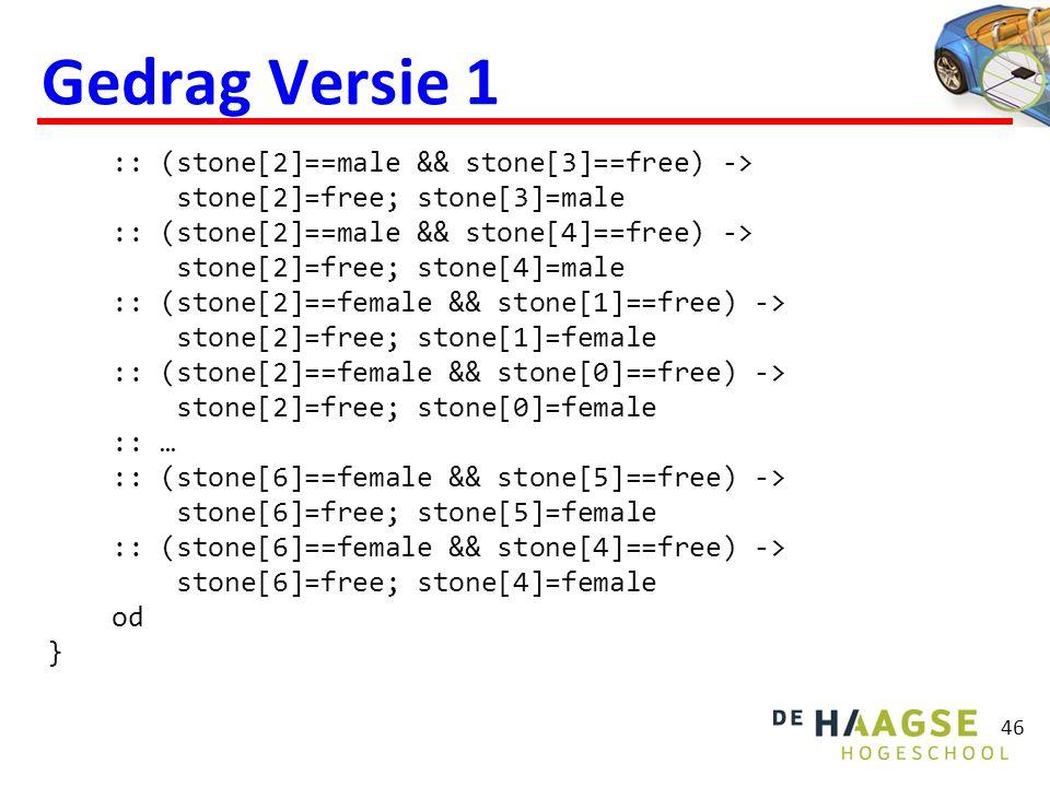 46 Gedrag Versie 1 :: (stone[2]==male && stone[3]==free) -> stone[2]=free; stone[3]=male :: (stone[2]==male && stone[4]==free) -> stone[2]=free; stone[4]=male :: (stone[2]==female && stone[1]==free) -> stone[2]=free; stone[1]=female :: (stone[2]==female && stone[0]==free) -> stone[2]=free; stone[0]=female :: … :: (stone[6]==female && stone[5]==free) -> stone[6]=free; stone[5]=female :: (stone[6]==female && stone[4]==free) -> stone[6]=free; stone[4]=female od }