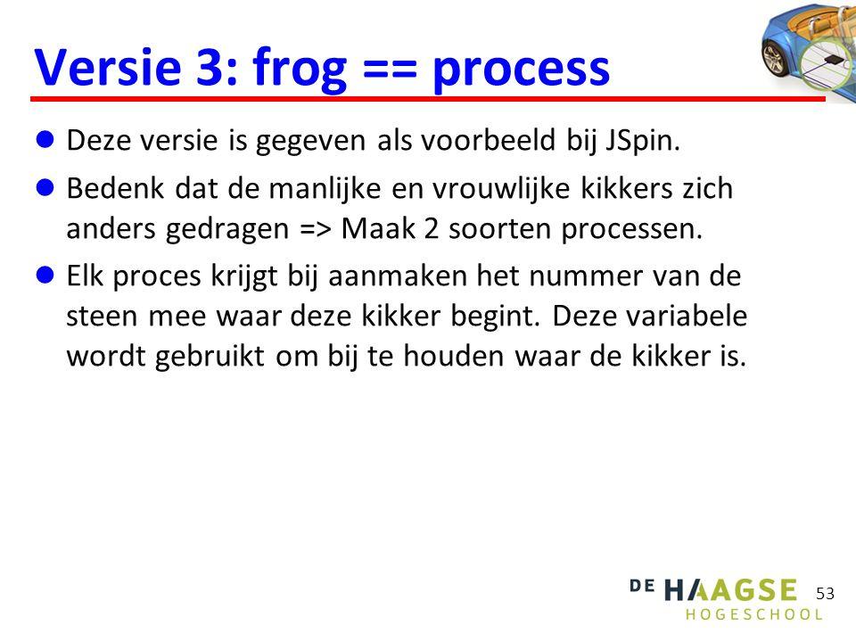 53 Versie 3: frog == process Deze versie is gegeven als voorbeeld bij JSpin.