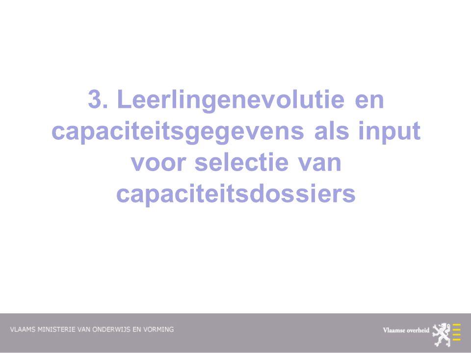 3. Leerlingenevolutie en capaciteitsgegevens als input voor selectie van capaciteitsdossiers