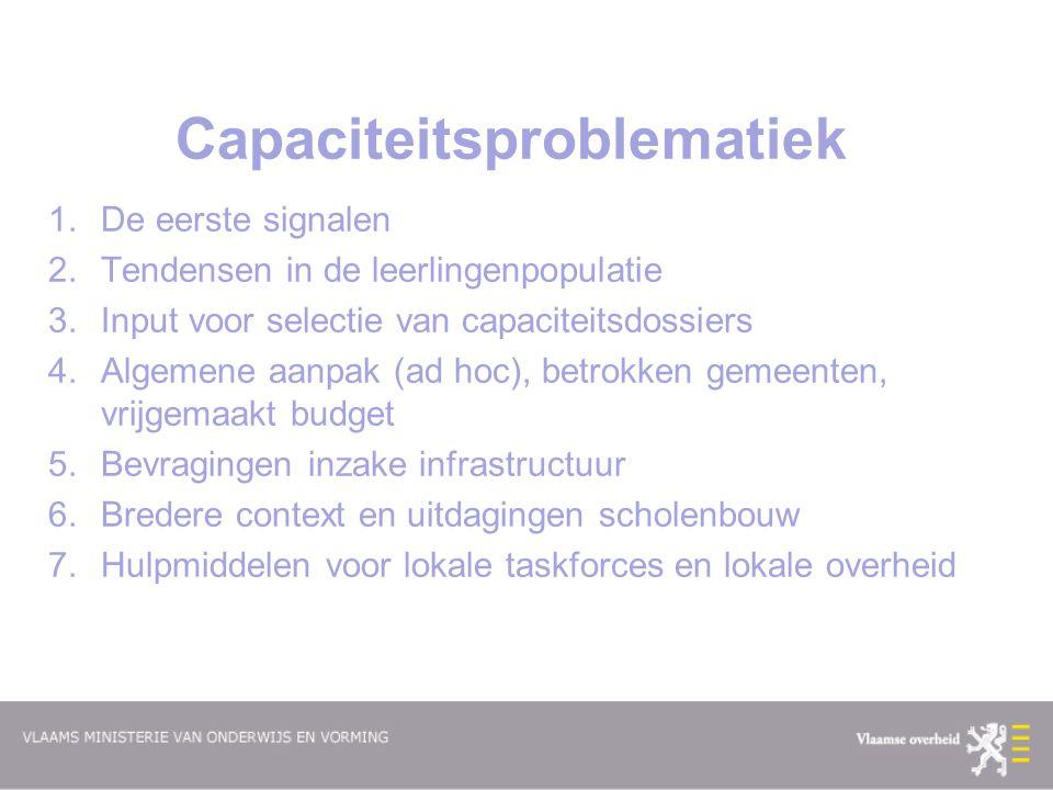 Capaciteitsproblematiek 1.De eerste signalen 2.Tendensen in de leerlingenpopulatie 3.Input voor selectie van capaciteitsdossiers 4.Algemene aanpak (ad