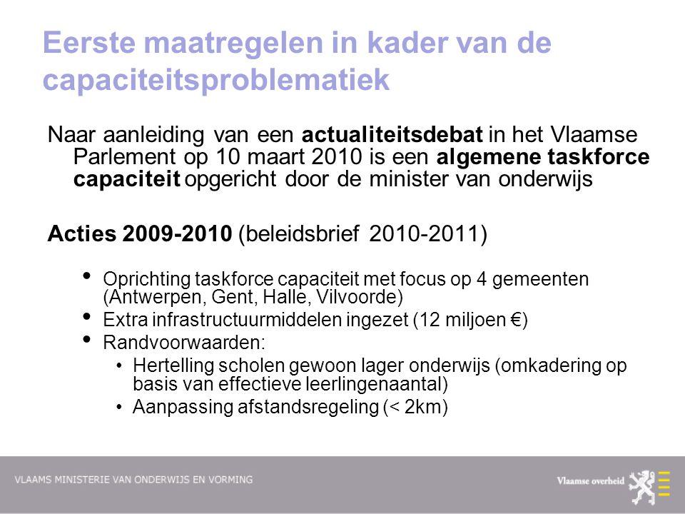 Eerste maatregelen in kader van de capaciteitsproblematiek Naar aanleiding van een actualiteitsdebat in het Vlaamse Parlement op 10 maart 2010 is een algemene taskforce capaciteit opgericht door de minister van onderwijs Acties 2009-2010 (beleidsbrief 2010-2011) Oprichting taskforce capaciteit met focus op 4 gemeenten (Antwerpen, Gent, Halle, Vilvoorde) Extra infrastructuurmiddelen ingezet (12 miljoen €) Randvoorwaarden: Hertelling scholen gewoon lager onderwijs (omkadering op basis van effectieve leerlingenaantal) Aanpassing afstandsregeling (< 2km)