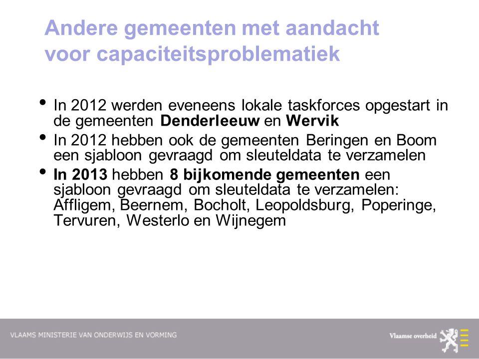 Andere gemeenten met aandacht voor capaciteitsproblematiek In 2012 werden eveneens lokale taskforces opgestart in de gemeenten Denderleeuw en Wervik In 2012 hebben ook de gemeenten Beringen en Boom een sjabloon gevraagd om sleuteldata te verzamelen In 2013 hebben 8 bijkomende gemeenten een sjabloon gevraagd om sleuteldata te verzamelen: Affligem, Beernem, Bocholt, Leopoldsburg, Poperinge, Tervuren, Westerlo en Wijnegem