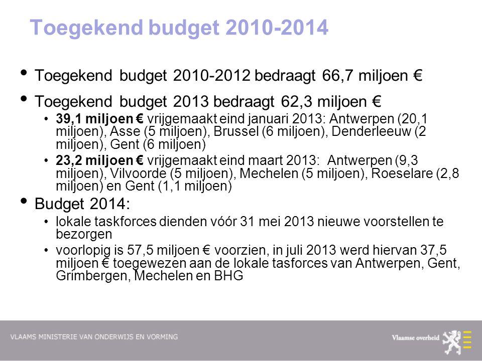 Toegekend budget 2010-2014 Toegekend budget 2010-2012 bedraagt 66,7 miljoen € Toegekend budget 2013 bedraagt 62,3 miljoen € 39,1 miljoen € vrijgemaakt eind januari 2013: Antwerpen (20,1 miljoen), Asse (5 miljoen), Brussel (6 miljoen), Denderleeuw (2 miljoen), Gent (6 miljoen) 23,2 miljoen € vrijgemaakt eind maart 2013: Antwerpen (9,3 miljoen), Vilvoorde (5 miljoen), Mechelen (5 miljoen), Roeselare (2,8 miljoen) en Gent (1,1 miljoen) Budget 2014: lokale taskforces dienden vóór 31 mei 2013 nieuwe voorstellen te bezorgen voorlopig is 57,5 miljoen € voorzien, in juli 2013 werd hiervan 37,5 miljoen € toegewezen aan de lokale tasforces van Antwerpen, Gent, Grimbergen, Mechelen en BHG