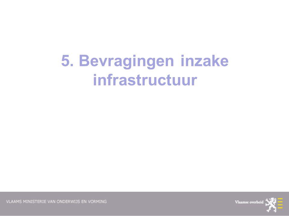 5. Bevragingen inzake infrastructuur
