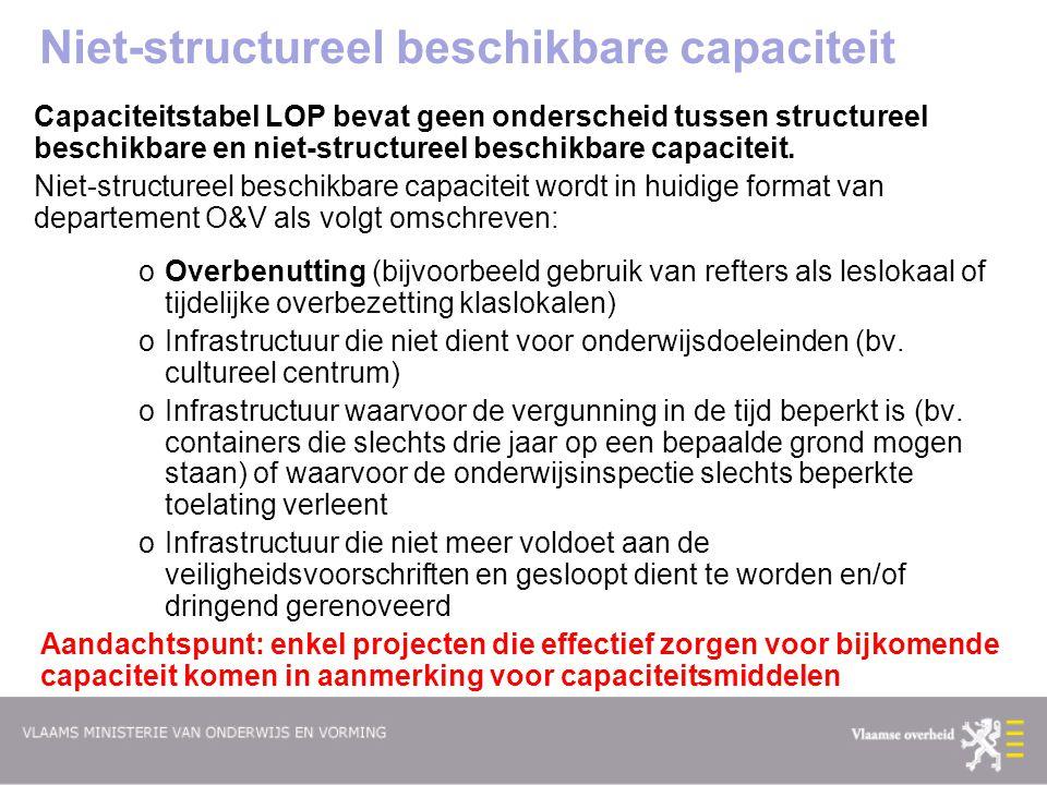Niet-structureel beschikbare capaciteit Capaciteitstabel LOP bevat geen onderscheid tussen structureel beschikbare en niet-structureel beschikbare capaciteit.