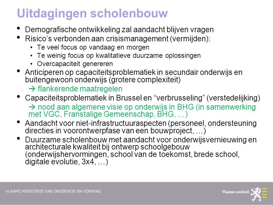 Uitdagingen scholenbouw Demografische ontwikkeling zal aandacht blijven vragen Risico's verbonden aan crisismanagement (vermijden): Te veel focus op vandaag en morgen Te weinig focus op kwalitatieve duurzame oplossingen Overcapaciteit genereren Anticiperen op capaciteitsproblematiek in secundair onderwijs en buitengewoon onderwijs (grotere complexiteit)  flankerende maatregelen Capaciteitsproblematiek in Brussel en verbrusseling (verstedelijking)  nood aan algemene visie op onderwijs in BHG (in samenwerking met VGC, Franstalige Gemeenschap, BHG, …) Aandacht voor niet-infrastructuuraspecten (personeel, ondersteuning directies in voorontwerpfase van een bouwproject, …) Duurzame scholenbouw met aandacht voor onderwijsvernieuwing en architecturale kwaliteit bij ontwerp schoolgebouw (onderwijshervormingen, school van de toekomst, brede school, digitale evolutie, 3x4, …)