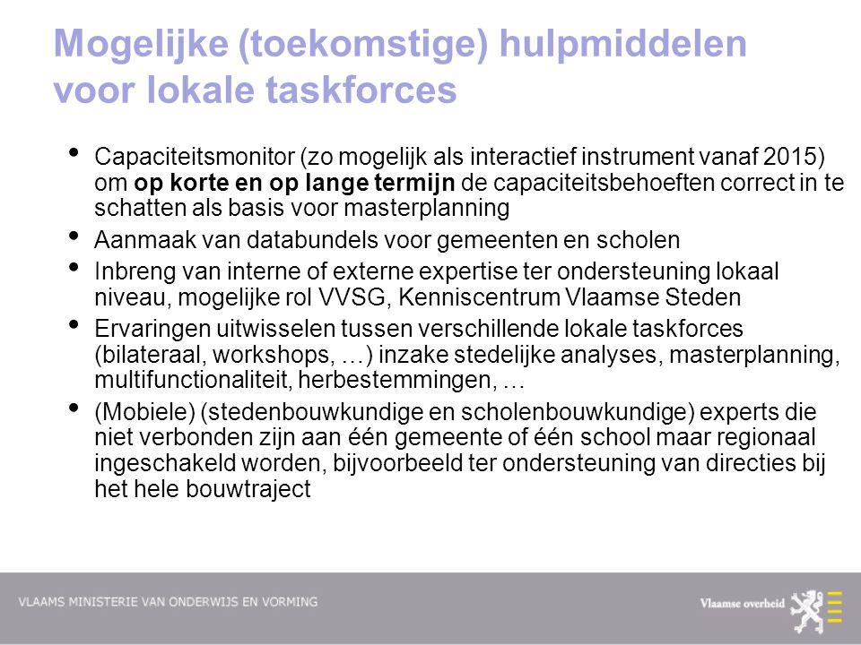 Mogelijke (toekomstige) hulpmiddelen voor lokale taskforces Capaciteitsmonitor (zo mogelijk als interactief instrument vanaf 2015) om op korte en op lange termijn de capaciteitsbehoeften correct in te schatten als basis voor masterplanning Aanmaak van databundels voor gemeenten en scholen Inbreng van interne of externe expertise ter ondersteuning lokaal niveau, mogelijke rol VVSG, Kenniscentrum Vlaamse Steden Ervaringen uitwisselen tussen verschillende lokale taskforces (bilateraal, workshops, …) inzake stedelijke analyses, masterplanning, multifunctionaliteit, herbestemmingen, … (Mobiele) (stedenbouwkundige en scholenbouwkundige) experts die niet verbonden zijn aan één gemeente of één school maar regionaal ingeschakeld worden, bijvoorbeeld ter ondersteuning van directies bij het hele bouwtraject