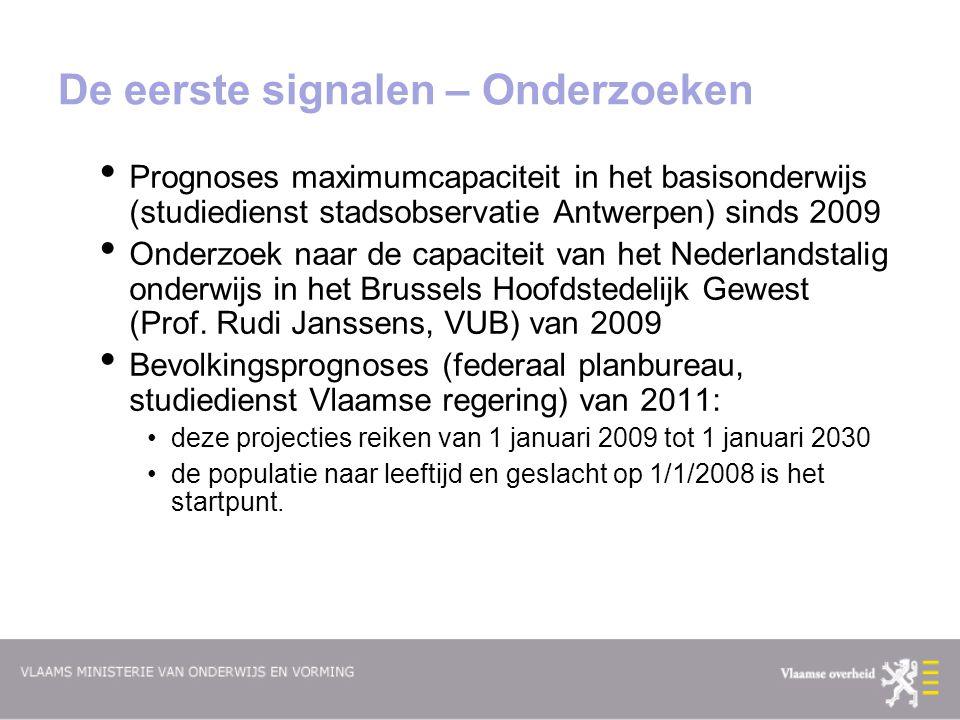 De eerste signalen – Onderzoeken Prognoses maximumcapaciteit in het basisonderwijs (studiedienst stadsobservatie Antwerpen) sinds 2009 Onderzoek naar