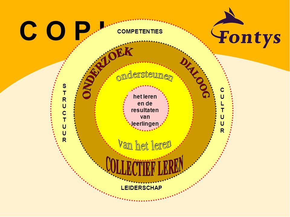 C O P L COMPETENTIES LEIDERSCHAP STRUCTUURSTRUCTUUR CULTUURCULTUUR het leren en de resultaten van leerlingen