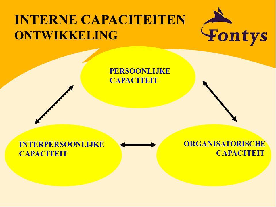 INTERNE CAPACITEITEN ONTWIKKELING PERSOONLIJKE CAPACITEIT INTERPERSOONLIJKE CAPACITEIT ORGANISATORISCHE CAPACITEIT