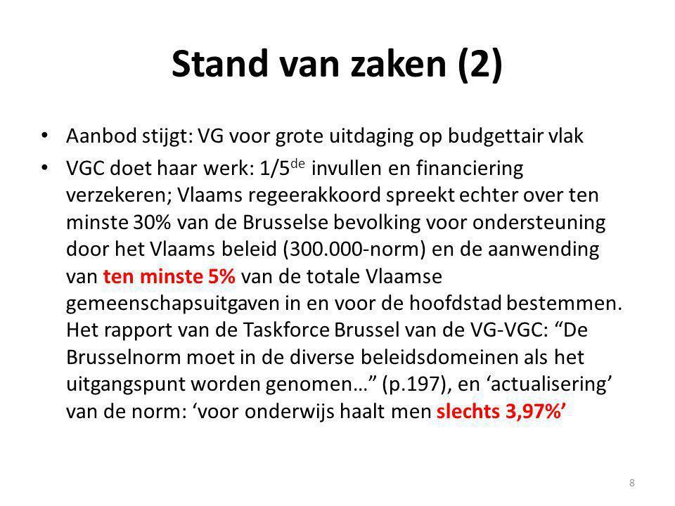 Terugblik 1 januari 2010: masterplan VG : regierol VGC: inventariseert langs Vlaamse kant; contact met alle netten en concrete projecten.