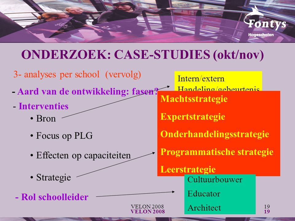 VELON 200819 VELON 200819 ONDERZOEK: CASE-STUDIES (okt/nov) 3- analyses per school (vervolg) - Aard van de ontwikkeling: fasen? - Interventies Bron In
