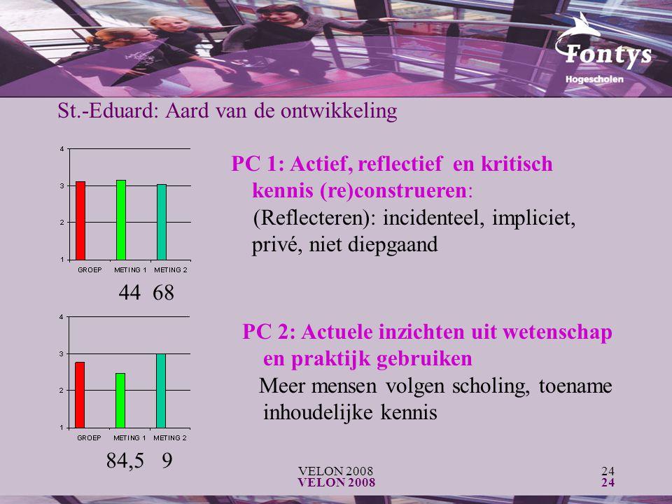 VELON 200824 VELON 200824 St.-Eduard: Aard van de ontwikkeling 44 68 PC 1: Actief, reflectief en kritisch kennis (re)construeren: (Reflecteren): incid