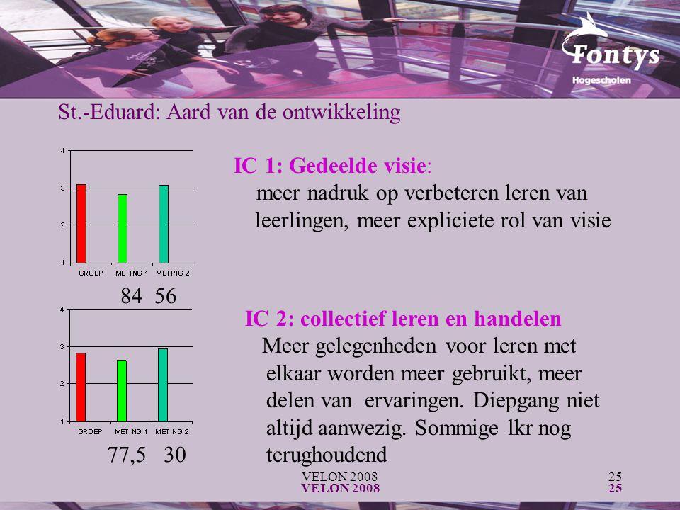 VELON 200825 VELON 200825 St.-Eduard: Aard van de ontwikkeling 84 56 IC 1: Gedeelde visie: meer nadruk op verbeteren leren van leerlingen, meer explic