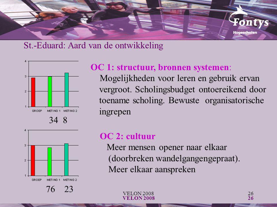 VELON 200826 VELON 200826 St.-Eduard: Aard van de ontwikkeling 34 8 OC 1: structuur, bronnen systemen: Mogelijkheden voor leren en gebruik ervan vergroot.