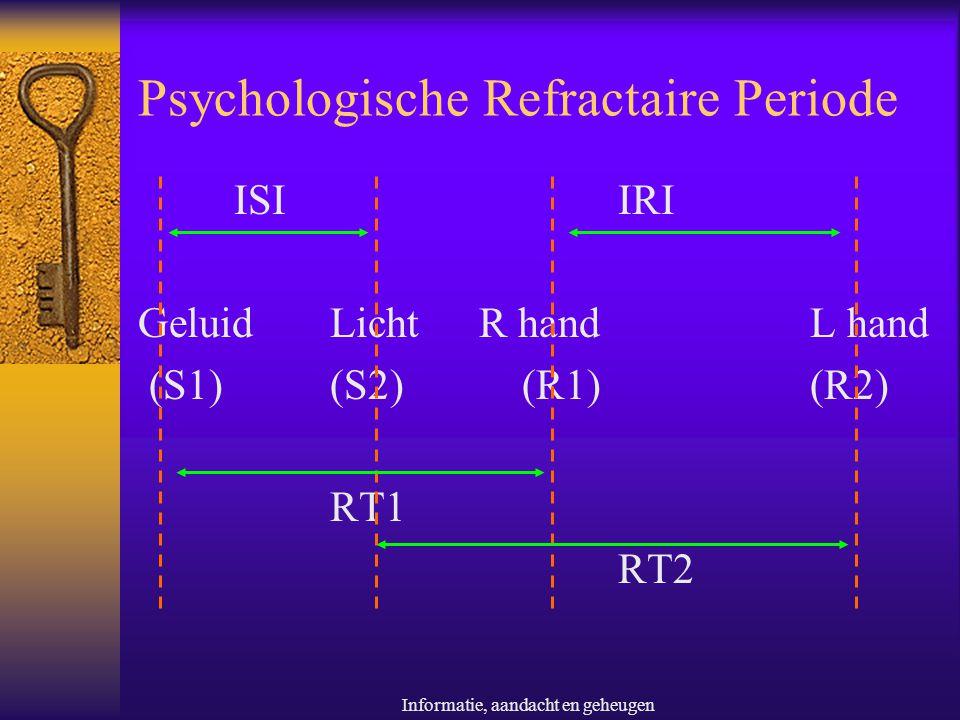 Informatie, aandacht en geheugen Psychologische Refractaire Periode ISIIRI GeluidLicht R handL hand (S1) (S2)(R1) (R2) RT1 RT2