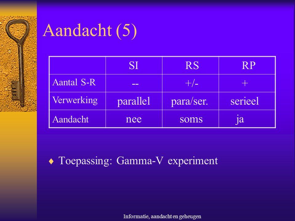 Informatie, aandacht en geheugen Aandacht (5)  Toepassing: Gamma-V experiment SI RS RP Aantal S-R -- +/- + Verwerking parallel para/ser. serieel Aand