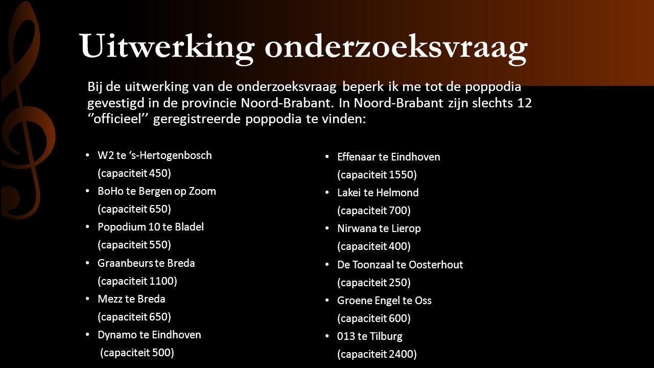 Uitwerking onderzoeksvraag Bij de uitwerking van de onderzoeksvraag beperk ik me tot de poppodia gevestigd in de provincie Noord-Brabant. In Noord-Bra