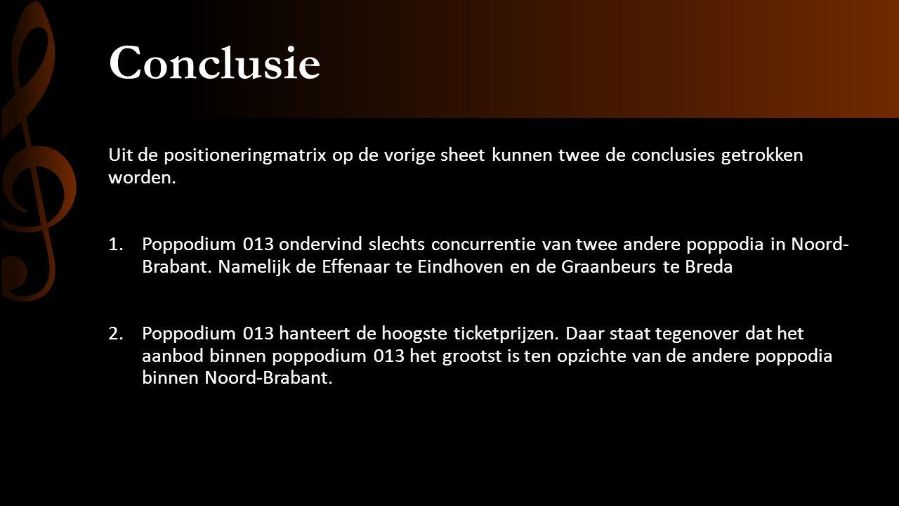 Conclusie Uit de positioneringmatrix op de vorige sheet kunnen twee de conclusies getrokken worden.