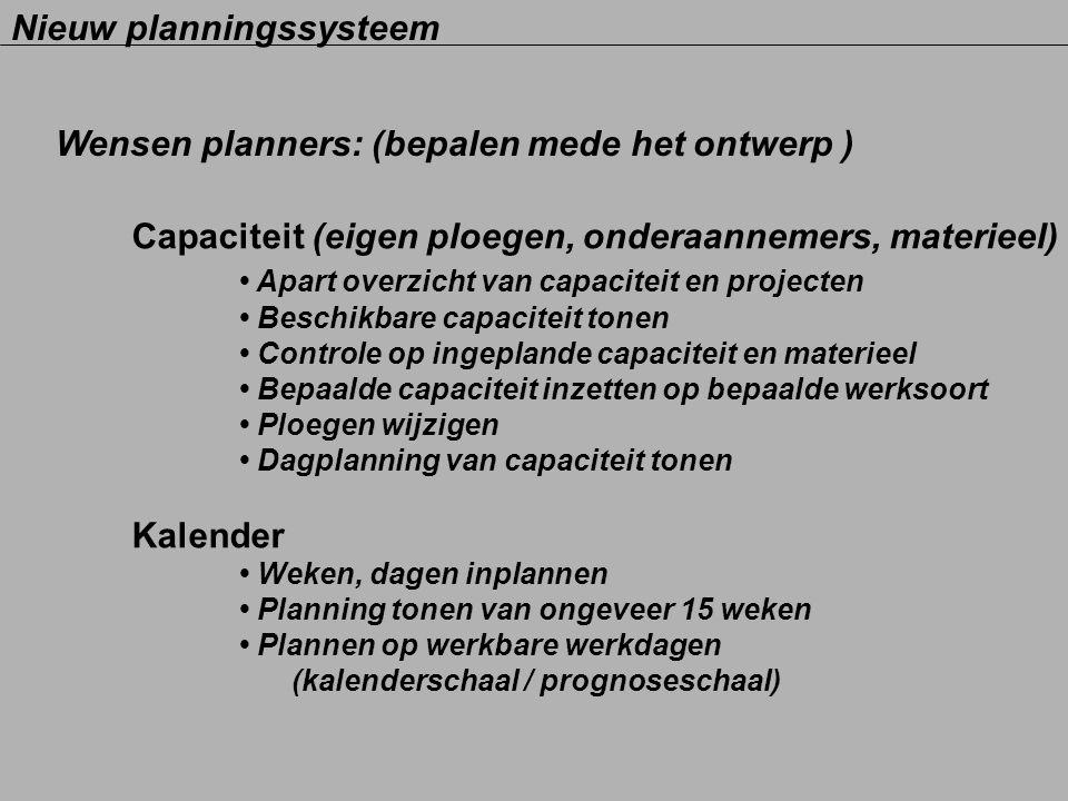Nieuw planningssysteem Capaciteit (eigen ploegen, onderaannemers, materieel) Apart overzicht van capaciteit en projecten Beschikbare capaciteit tonen