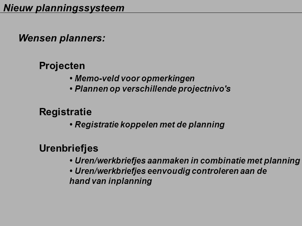 Nieuw planningssysteem Projecten Memo-veld voor opmerkingen Plannen op verschillende projectnivo's Registratie Registratie koppelen met de planning Ur